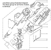 Guide Jura Brew group Repair & diagram (all models)