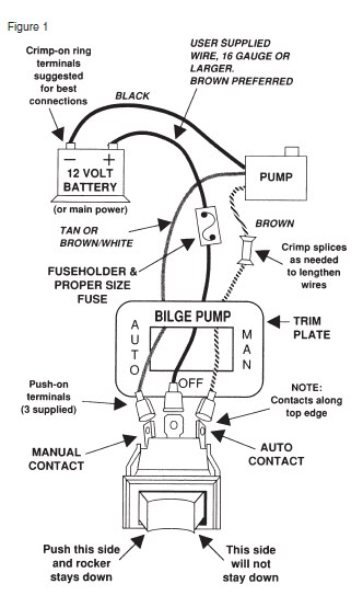 Johnson Bilge Pump Wiring Diagram : 33 Wiring Diagram
