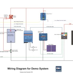 see all the details settings and a wiring diagram of our demo system [ 3416 x 2264 Pixel ]