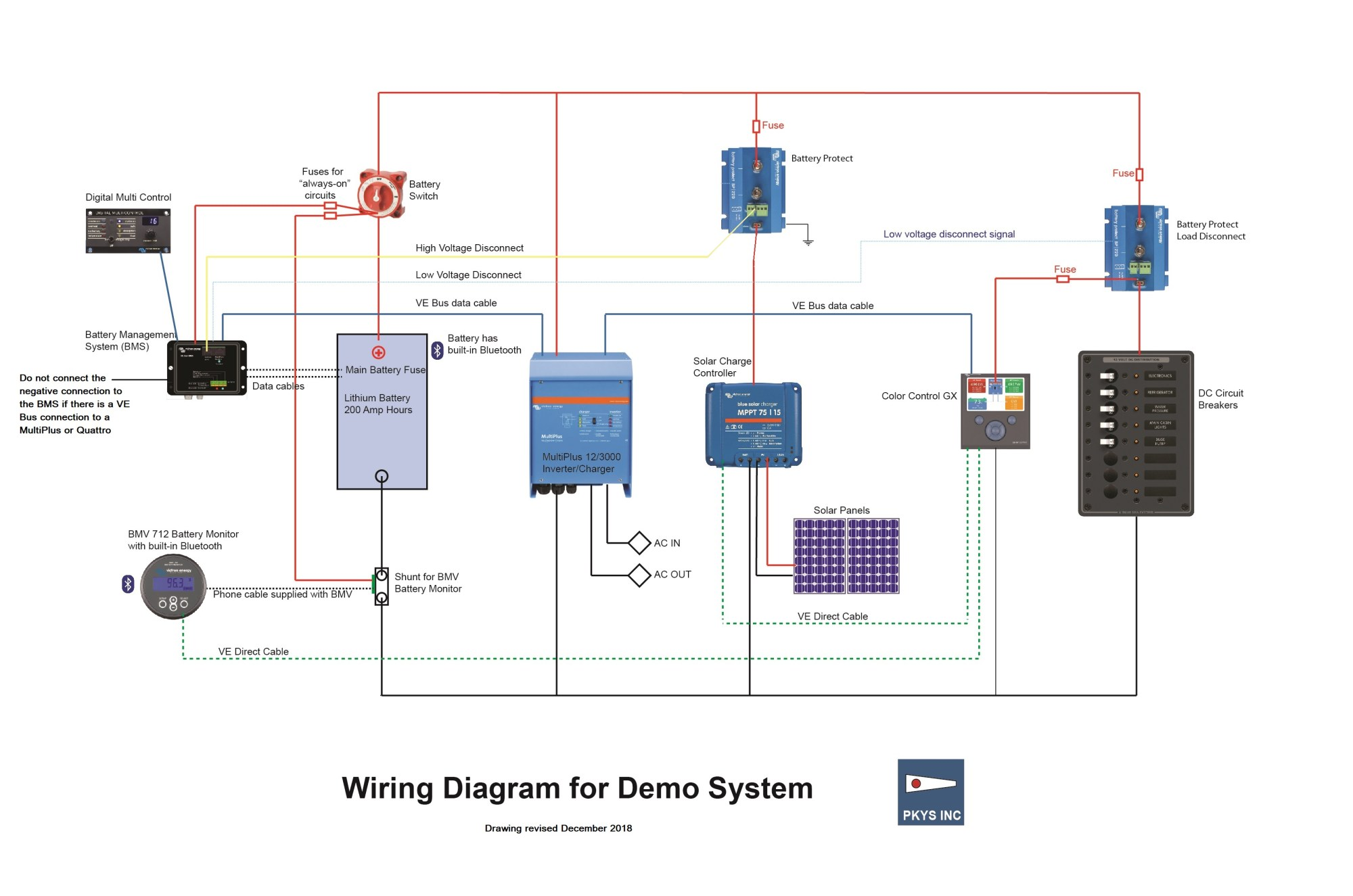hight resolution of see all the details settings and a wiring diagram of our demo system