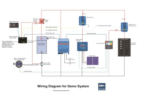small resolution of see all the details settings and a wiring diagram of our demo system