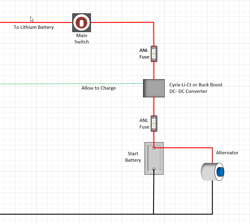 Alternator connection for Sprinter project