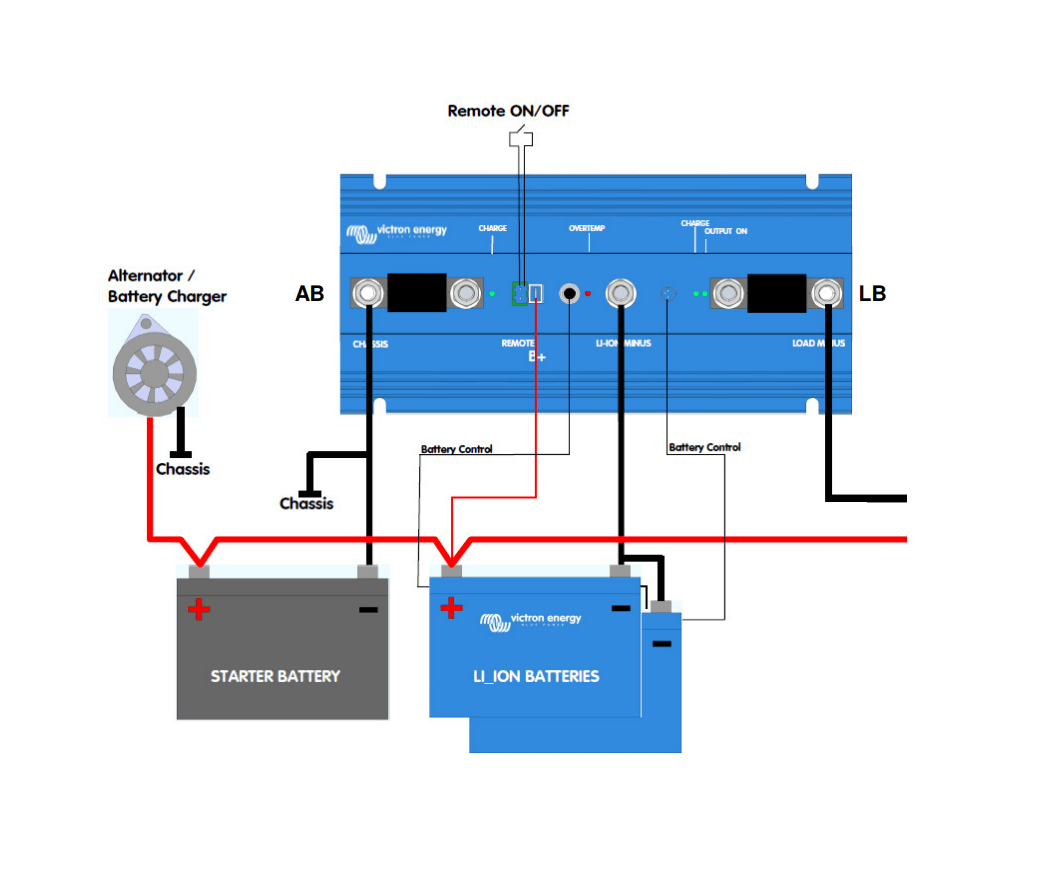Basic Starter Wiring Diagram