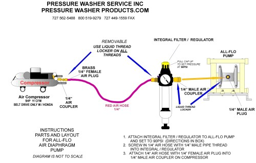 small resolution of piping diagram air compressor