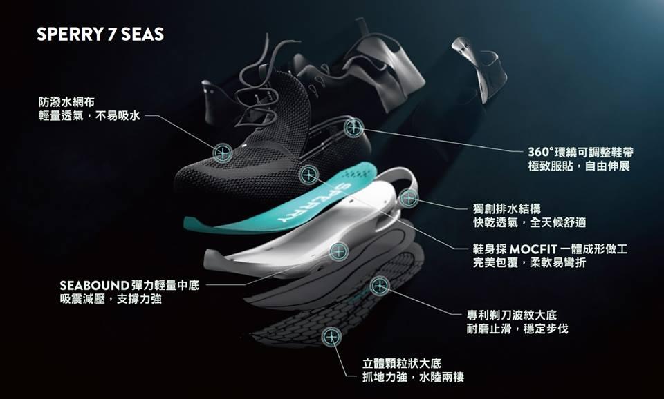 SPERRY | The One Shop 潮流鞋鋪 Keds 萬年店 - Rakuten樂天市場