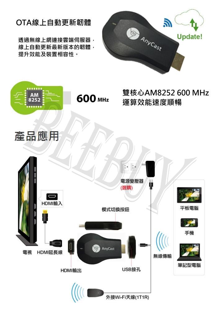 批踢踢 AnyCast HDMI 無線傳輸器 同屏器 螢幕分享器 同步器 WIFI無線 投影器 手機 電視棒 安卓 蘋果 無線影音 ...