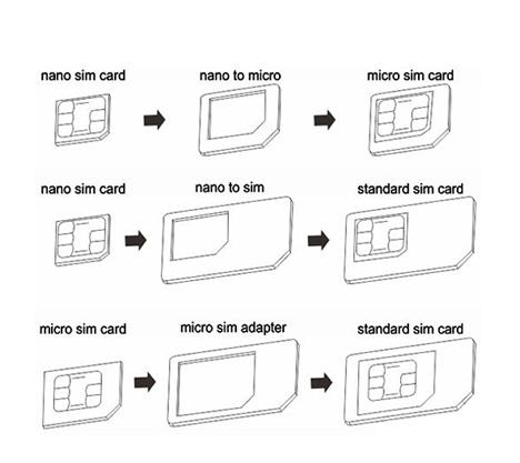 【本周最新折扣】【Micro SIM還原卡】Apple IPhone 6/6s/5/5s/SE/4/4S Nano SIM 4合1 取卡針/微型卡復原小卡/擴展卡/卡套 ...