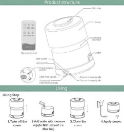 hid headlight h4 relayless hid kit thin 35w hi low reshuffling type 3000k 4300k 6000k  [ 1001 x 1001 Pixel ]