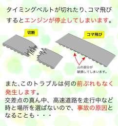 i handle the fan belt set cam seal crank seal tappet packing set thermostat air element fuel element air conditioner filter spark plug  [ 1001 x 1001 Pixel ]