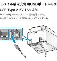 star micronics co ltd deferment type thermal printer tsp100futureprnt series tsp100iiilan tsp143iiilan gy [ 1001 x 1001 Pixel ]