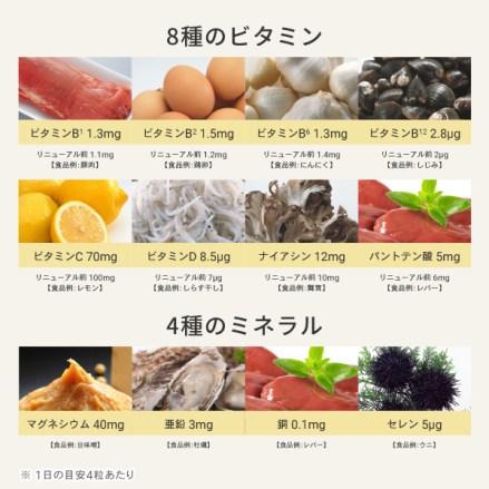 8種のビタミン、4種のミネラル