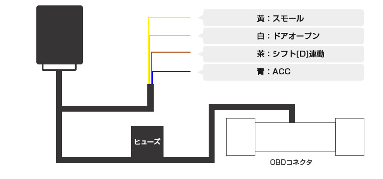 SHARE STYLE: Branches from the OBD OBD2 OBD connector ACC