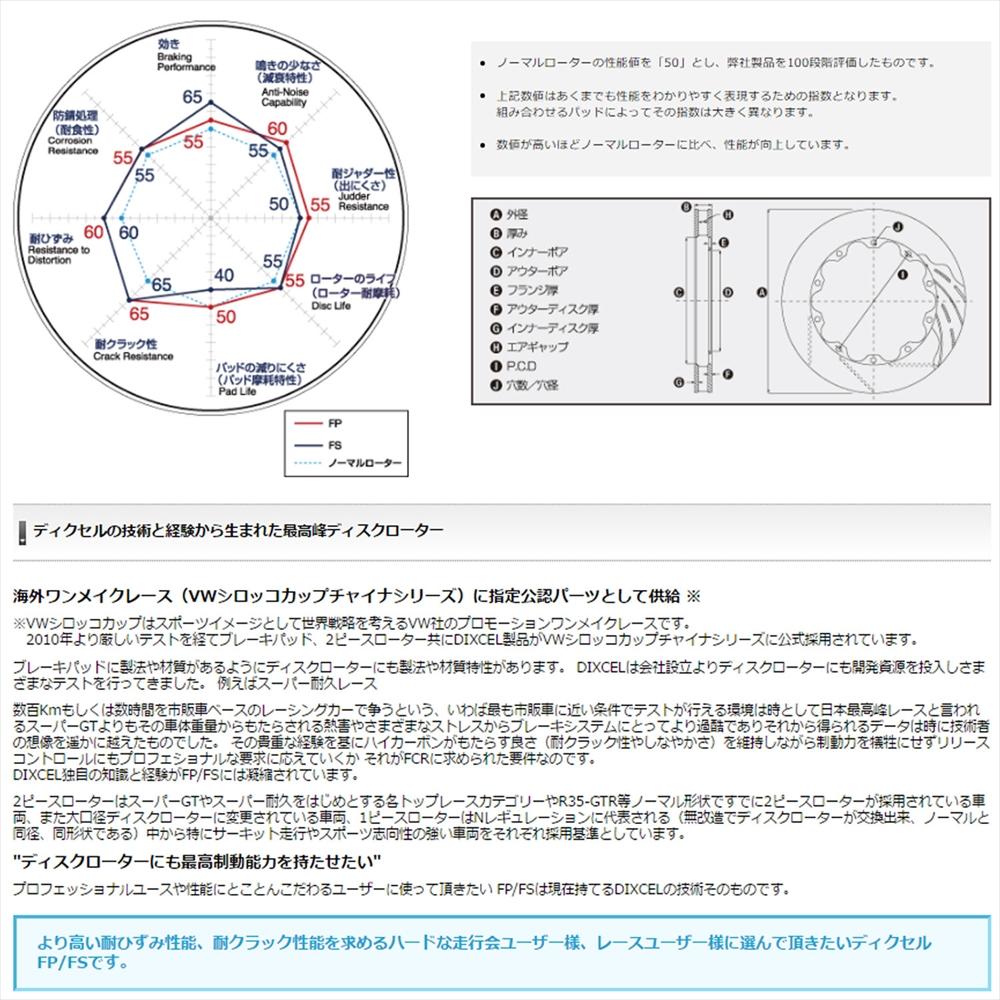 medium resolution of  subaru impreza brake rotor front desk dav fcr disk rotor fs type gdb impreza wrx sti