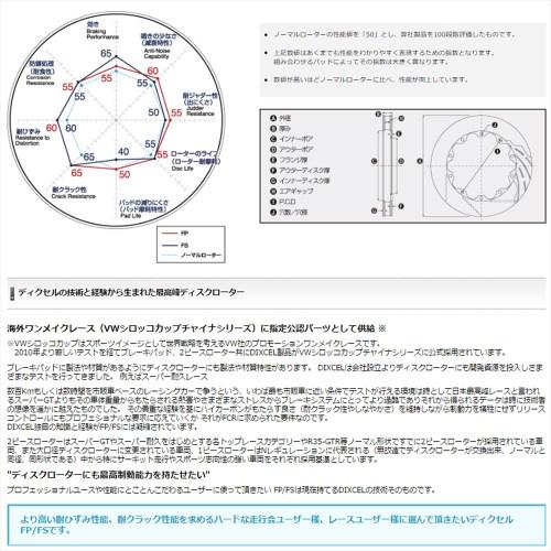 small resolution of  subaru impreza brake rotor front desk dav fcr disk rotor fs type gdb impreza wrx sti