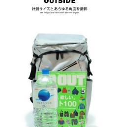 japanese regular article bianchi fuse box type slightly large capacity a bianchi rucksack square type  [ 850 x 1200 Pixel ]