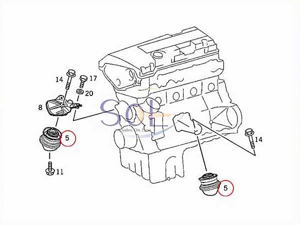【楽天市場】ベンツ W202 W203 W210 W211 エンジンマウント 左右セット + ミッションマウント
