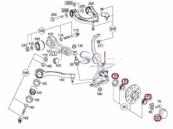 【楽天市場】ベンツ W219 W211 R230 フロント ホイールハブベアリング リペアキット 左右共通