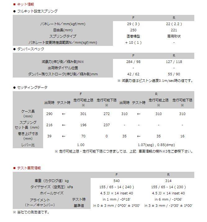 【注目ブランド】 車高調 HKS ハイパーマックスシリーズ フロントバンパー JG1 N-ONE パネル 80110-AH219 車高調 ...