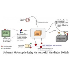 Universal Relay Wiring Diagram Kenwood Radio Ear Mic Motorcycle Harness Auxiliary Lights Horns Chargers Cut Out