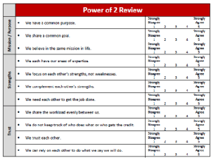 Power of 2 review worksheet conversations PDF Strengthsfinder Cascade compare theme