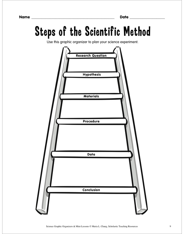 Science Graphic Organizers & Mini-Lessons by Maria L. Chang