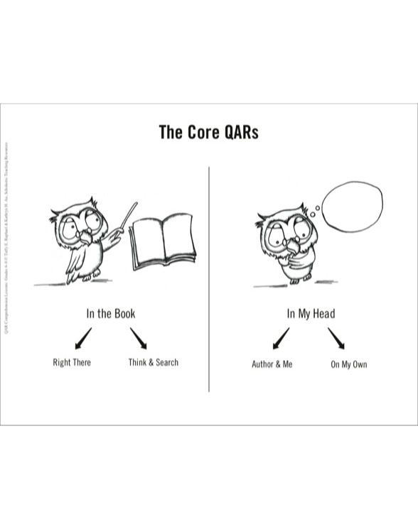 Drawing Inferences With Narrative Text: QAR Comprehension