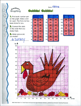Gobble Gobble! A Graphing Activity Coordinate Graphing