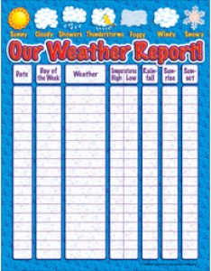 Our weather report chart also by rh shopholastic