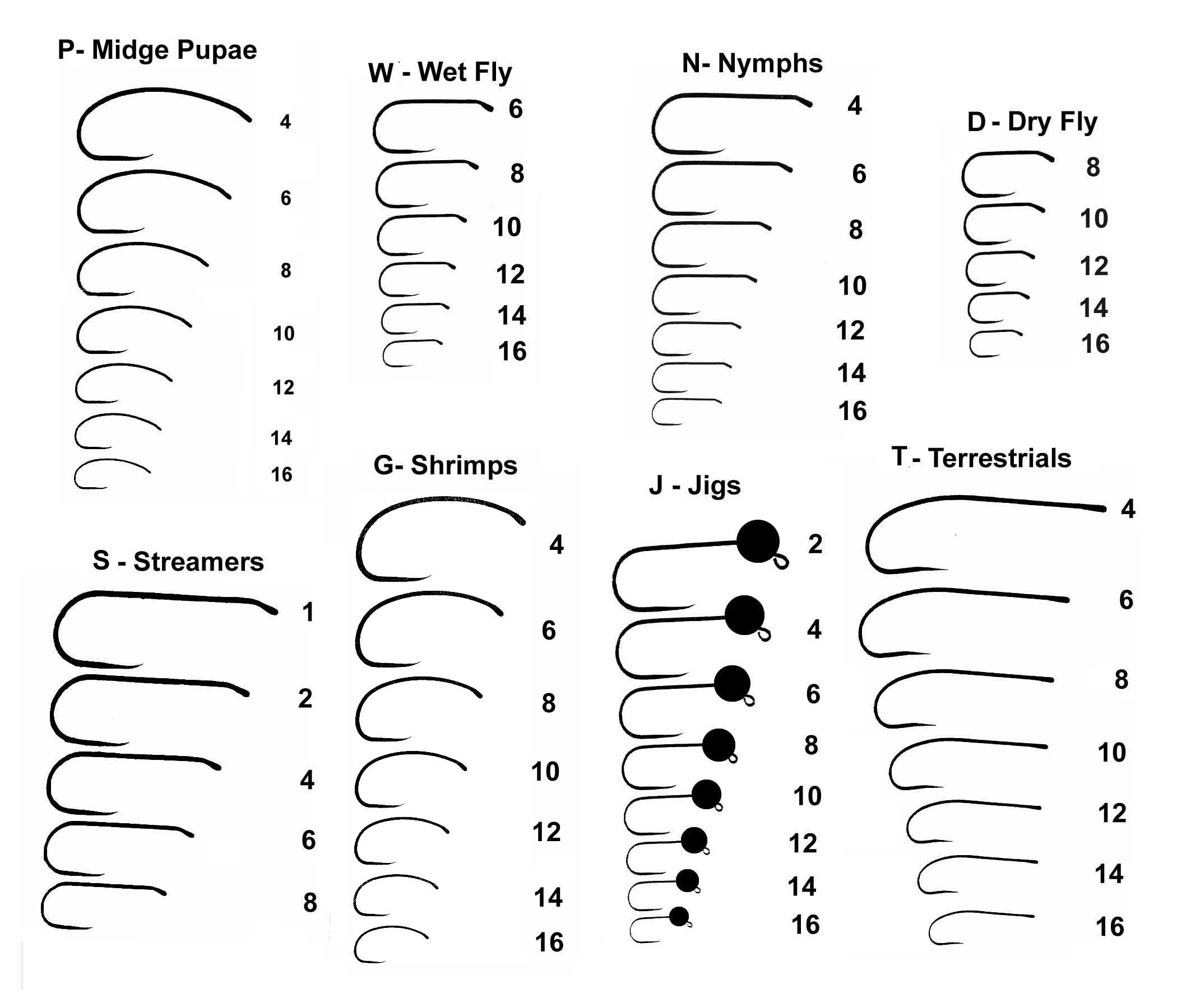 Fish Hook Size Chart Actual Size