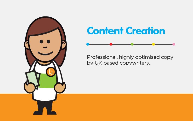SimplePage Shop Header Content Optimisation