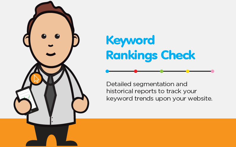 SimplePage Shop Header Keyword Rankings