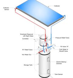 solar water heater drainback [ 2401 x 2851 Pixel ]