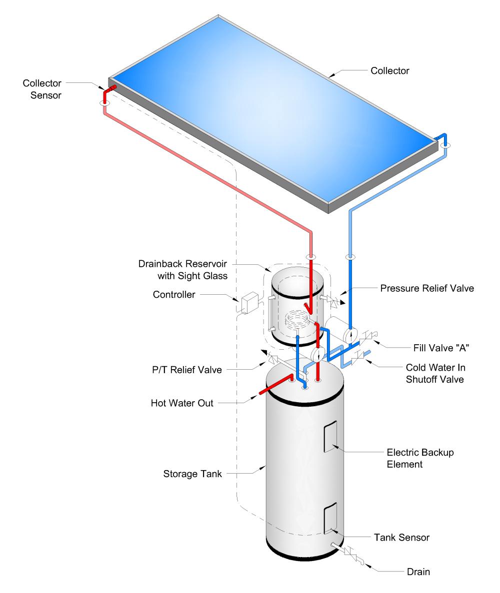 medium resolution of solar water heater drainback