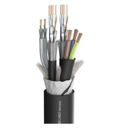 sc monocat power 212 power 3 x 2 50 mm 2 x cat 7 dmx 2 x 0 25 mm pur frnc 21 80 mm black sommer cable [ 1040 x 1040 Pixel ]