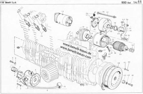 small resolution of harley dyna wide glide wiring diagram diagram auto harley davidson dyna super glide fxd 2001 harley davidson fxd dyna super glide