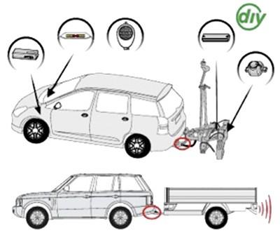 Parkmatic Powerline parking sensors for bike carrier or