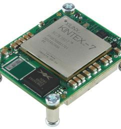 fpga modul mit xilinx kintex 7 xc7k160t 2c1 4 x 5 cm standard footprint trenz electronic gmbh online shop en  [ 1200 x 1033 Pixel ]