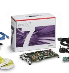 xilinx kintex 7 fpga embedded kit trenz electronic gmbh online shop en  [ 1280 x 767 Pixel ]