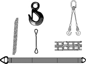 Rigging and Sling Equipment Inspection Checklist