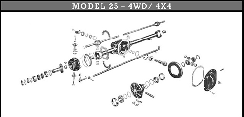 Willys America Model 25 4WD / 4x4 Front Axle Parts for