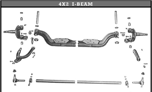 Willys America 4X2 I-Beam Front Axle Parts for Willys