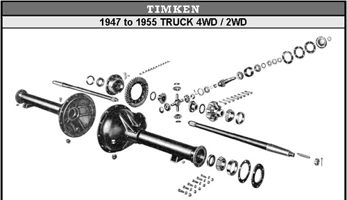 Willys America Timken Rear Axle Parts for Willys Overland