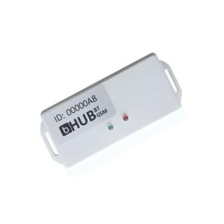 Routeur 2G / WiFi