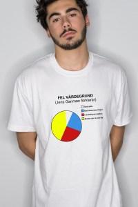 Tshirt med tryck- Jens Ganman förklarar fel värdegrund. - shop123.se