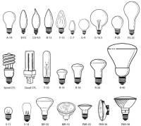 light bulb shapes   Decoratingspecial.com