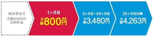 GMOとくとくBB WiMAX端末W05ギガ放題800円