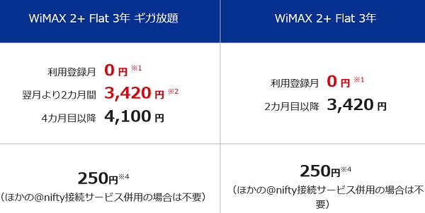 @nifty WiMAX 2+料金