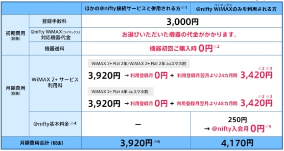 niftywimax2plus-2014-01-21-1