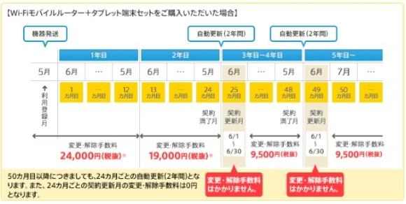 niftywimax2plus-kikan-2014-01-22