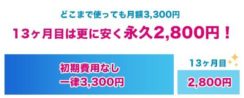 縛りなしwifi3300円